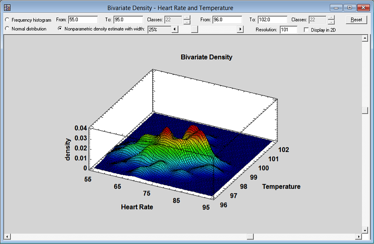 Bivariate_Density