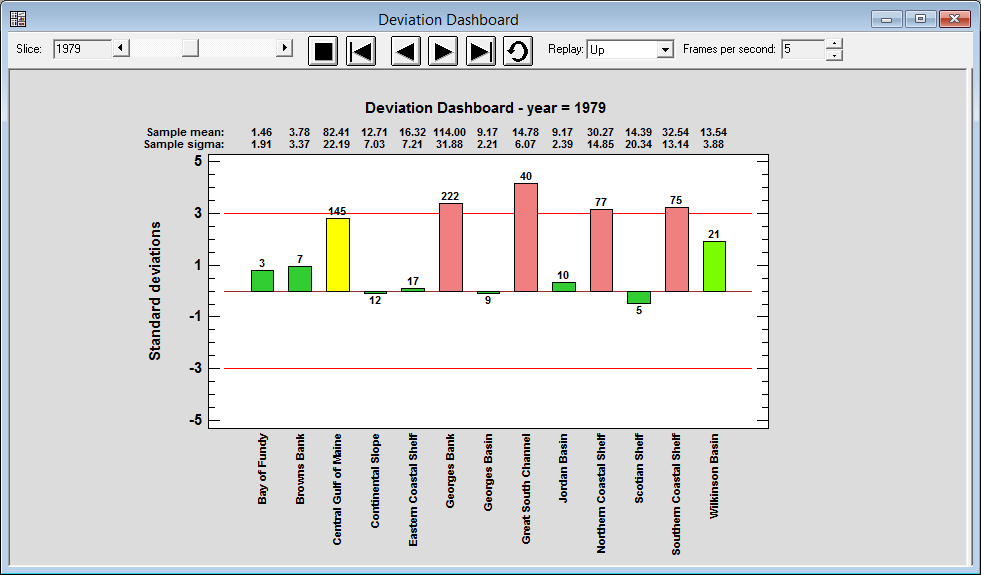 deviation_dashboard