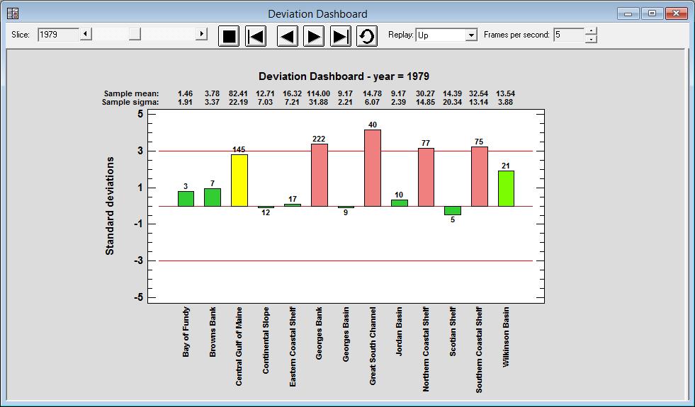 deviation_dashboard