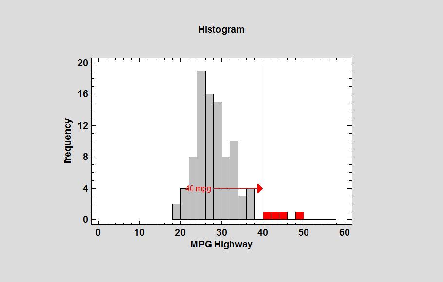 histogram-1