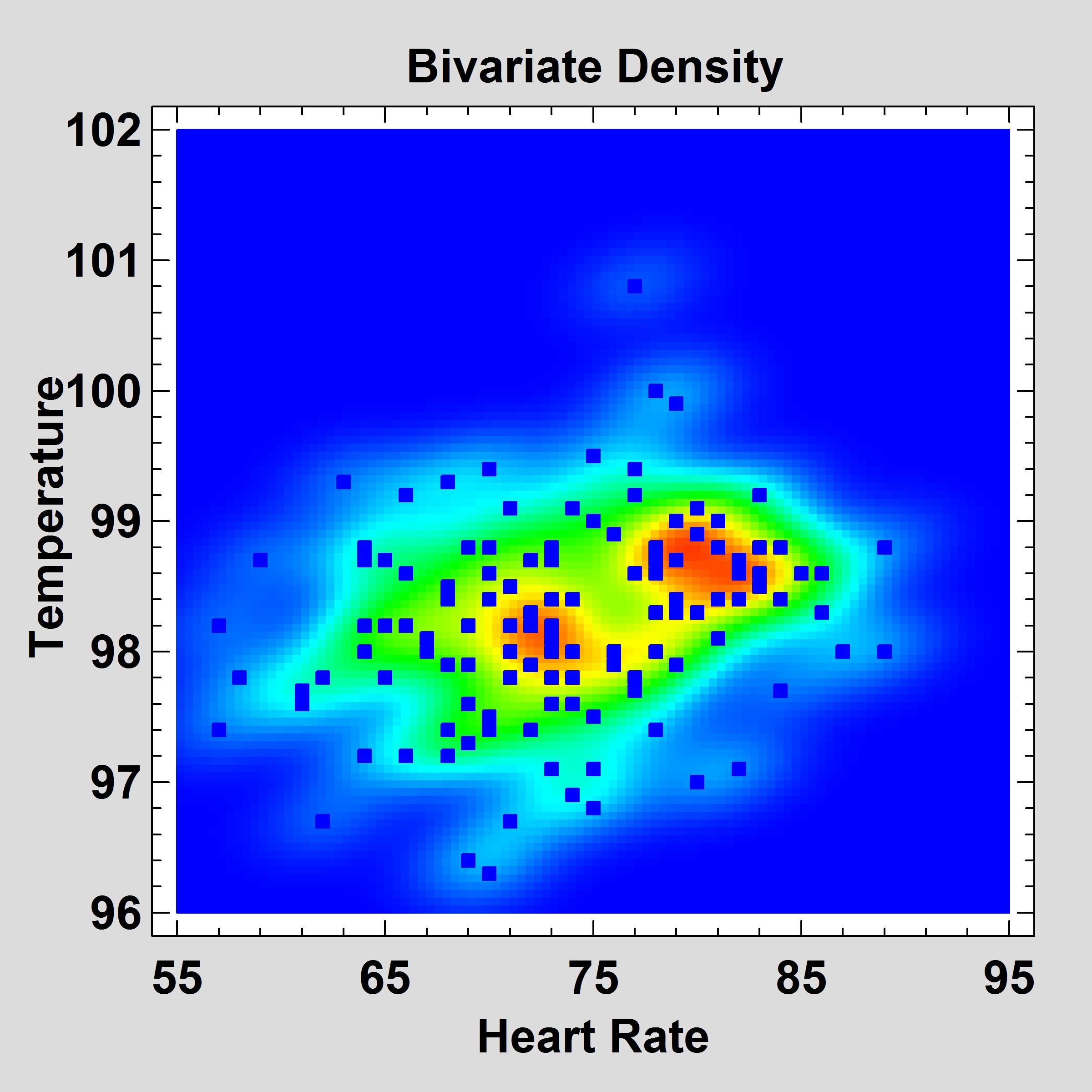 bivariate-3.png