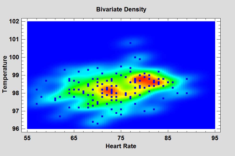bivariate2-1.png