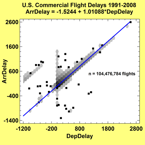commercial flights.png