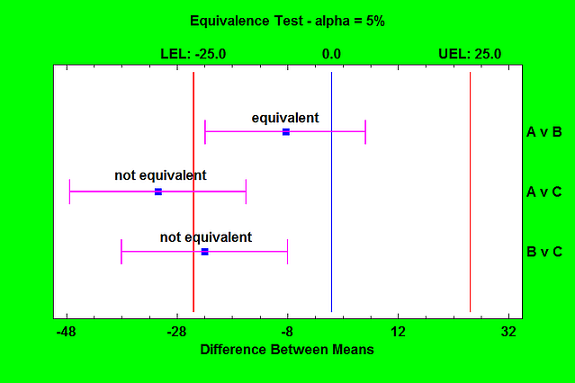 equivalence4.png