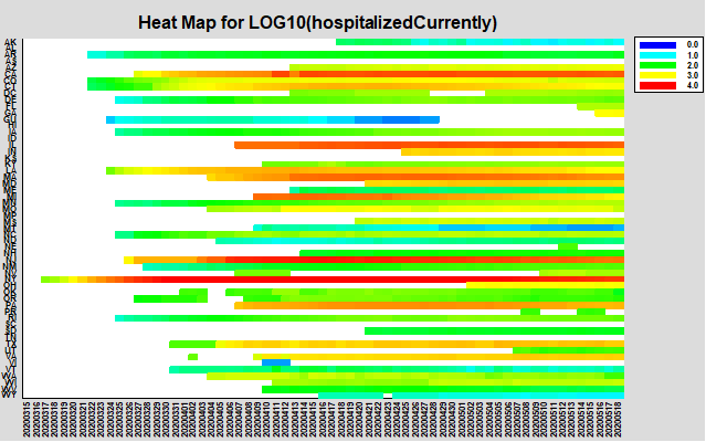 heat map graphs