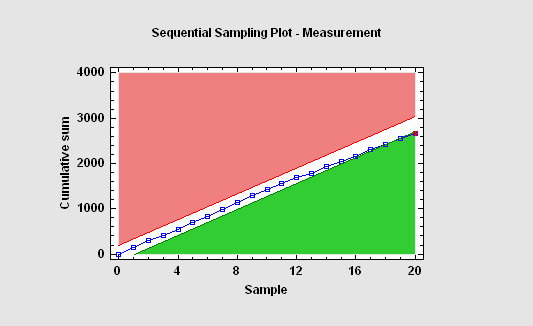 sample size determination formula pdf