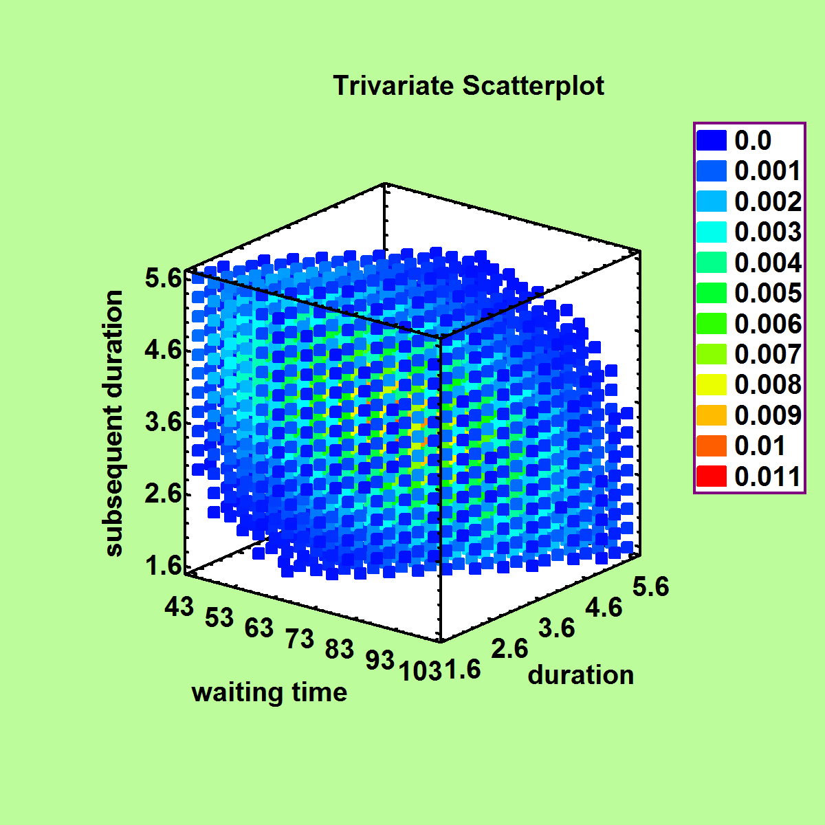 trivariate-4.png
