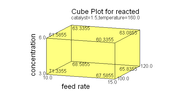cubeplot