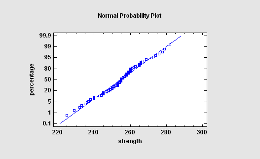 nplot_1